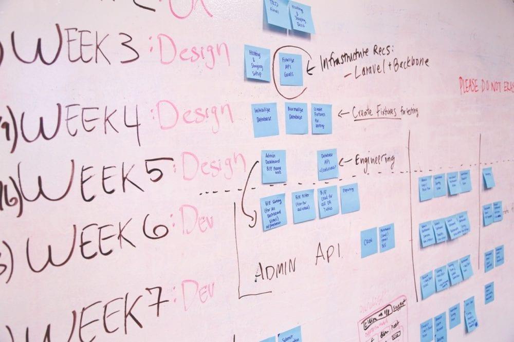 blog-Biznesowe postanowienia noworoczne. Jak planować, by zrealizować.wyróżniające-min